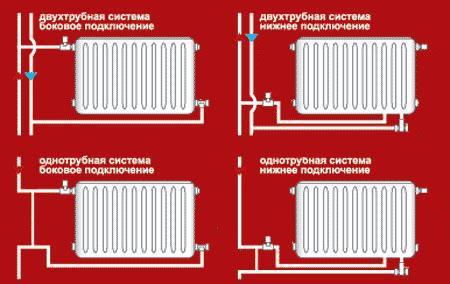алюминиевые отопительные радиаторы