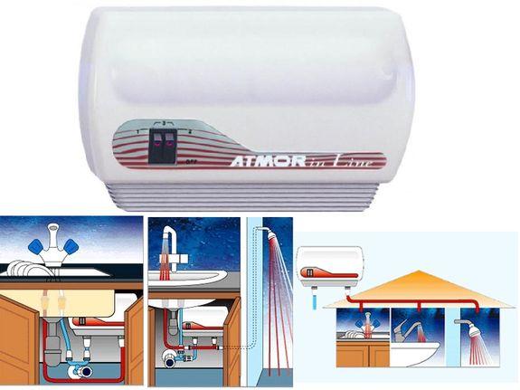 Atmor In-Line монтируется в разрыв водопровода.