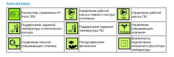 Автоматические функции