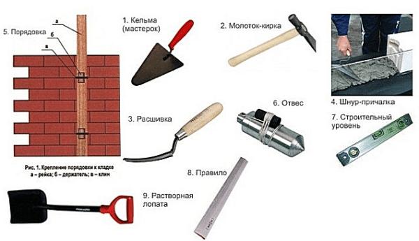 Без качественного инструмента сложить русскую печь невозможно.