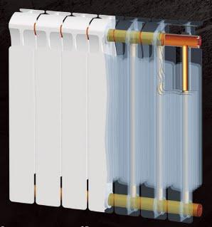 биметаллические батареи отопления sira