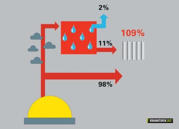 двухконтурные настенные газовые котлы отопления