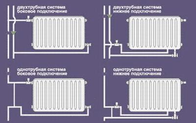 Двухтрубная и однотрубная система подключения радиаторов