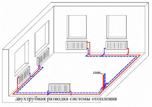Двухтрубная радиаторная система отопления