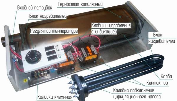 Электрический ТЭНовый котёл в разрезе