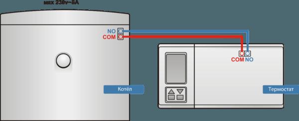Электронный розжиг позволяет прибору работать с внешними термостатами и другими периферийными устройствами.