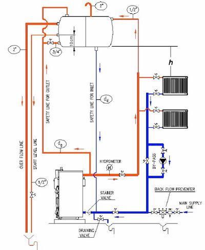 Ещё одна схема подключения ТТ котла к системе отопления