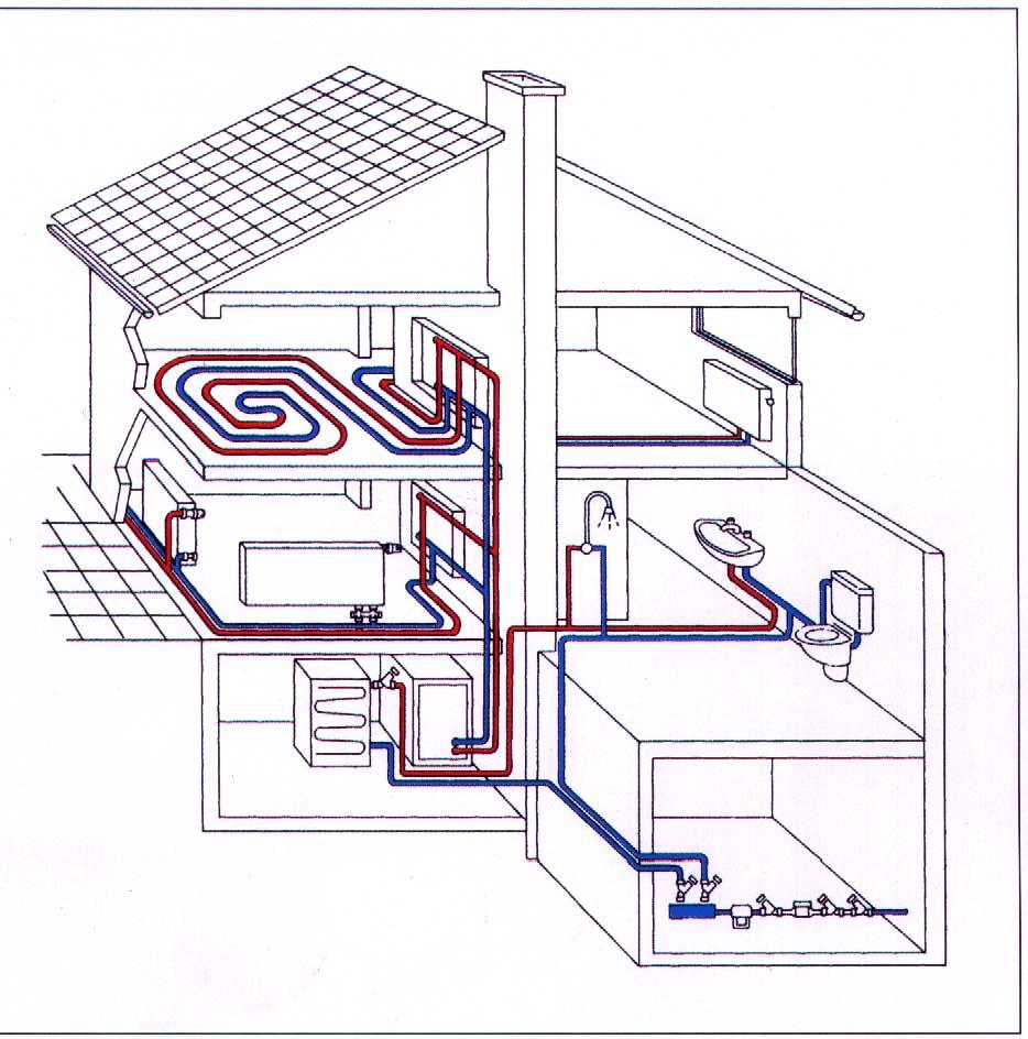 Эскизный трехмерный проект отопления загородного дома – только начало работы, когда определяются основные характеристики и элементы системы
