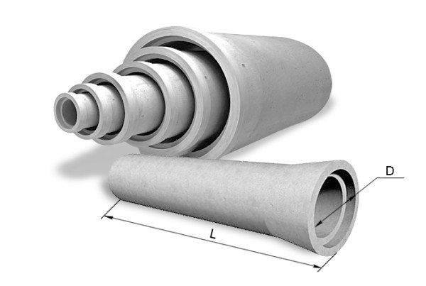 Есть несколько сортов труб из асбеста, исходя из их диаметра.