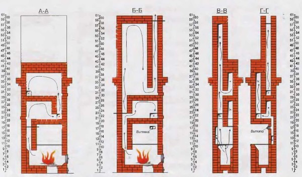 Эта конструкция предназначена для отопления двухэтажного дома.