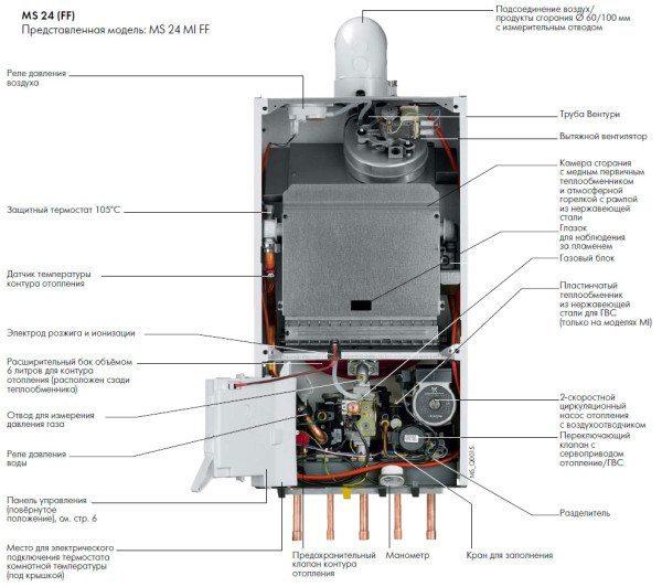 Эта модель предназначена для настенного монтажа. Основные элементы обвязки находятся внутри корпуса.