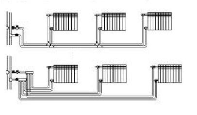 Фото схем обогрева квартир с крайними точками расположения батарей