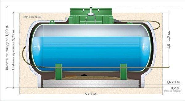 Газгольдер обеспечит автономное газоснабжение там, где нет магистрали.
