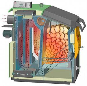 Газогенераторный (пиролизный) котёл в разрезе