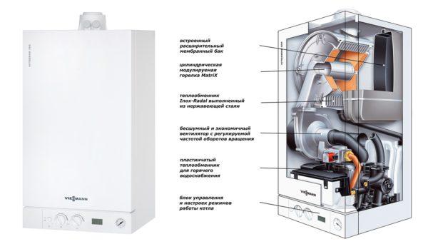 Газовый котел с системой электронного розжига: после нагрева теплоносителя до нужной температуры горелка гасится.
