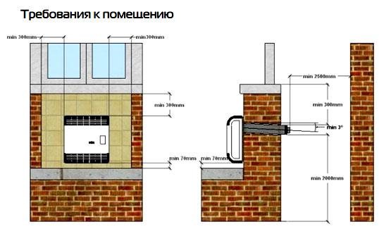 индивидуальное газовое отопление в частном доме
