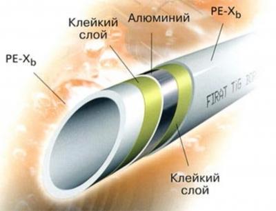 Второй пластиковый слой, а между - алюминиевый, и решается проблема использования данных труб в системах повышенного давления
