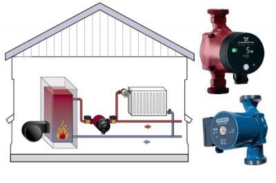 как подобрать насос циркуляционный для отопления