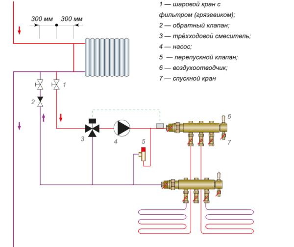 Комбинированная схема подключения теплого пола в крайней городской квартире.