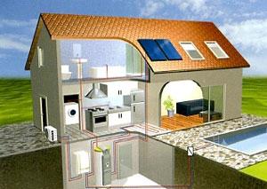 Коммунальные системы загородного дома