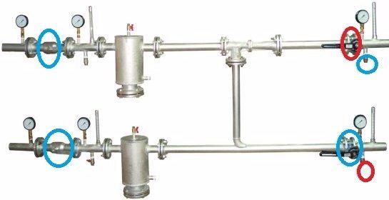 Конфигурация при промывке с обратного трубопровода. Красное закрыто, синее открыто. Компрессор подключен вместо правого нижнего манометра.