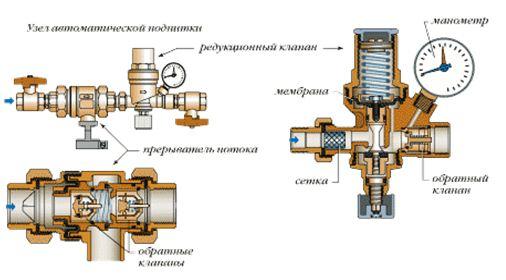 Конструкция клапана подпитки на генераторе