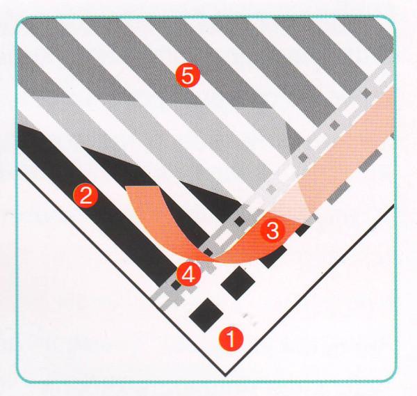 Конструкция пола: 1 – основа, 2 - нагревательные элементы, 3 и 4 - токопроводящие шины, 5 - ламинирующая пленка