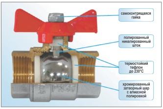 кран на радиатор отопления