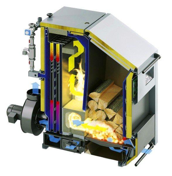 Меняя скорость наддувного вентилятора, можно регулировать тепловую мощность котла.
