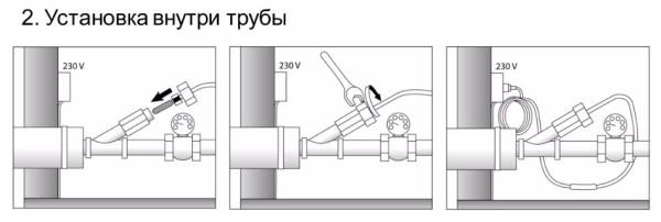 Методика установки внутри трубы