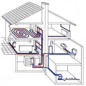 Монтаж отопления и водоснабжения и канализации. Примерная схема