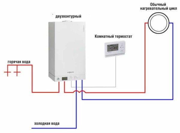 Мощность двухконтурного котла избыточна, поскольку он должен обеспечивать дом горячей водой. В том числе в отопительный сезон.