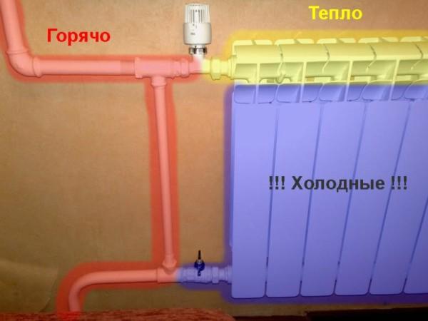 На фото ситуация, когда регулировочный кран имеет маленькое внутреннее сечение.