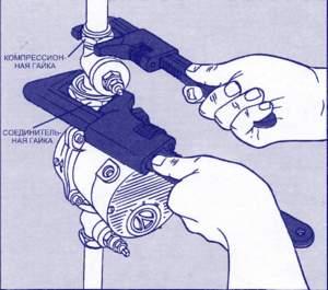 насос для системы отопления с принудительной циркуляцией