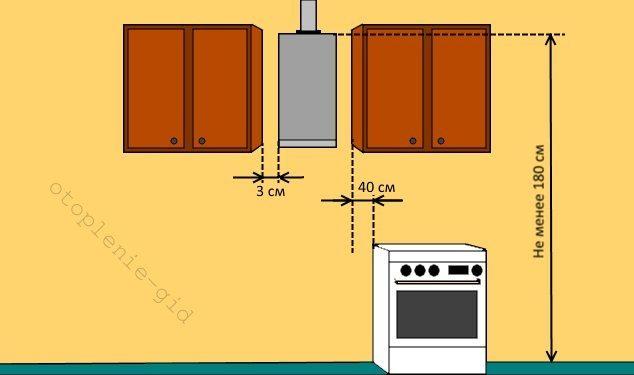 Нельзя располагать шкафчики, полки и иные возможные предметы кухонного гарнитура вплотную к газовой колонке
