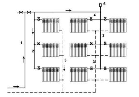 Один из вариантов исполнения схемы обогрева для квартиры