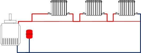 Однотрубная ленинградка. Радиаторы подключены параллельно розливу и снабжены отсекающими кранами на подводках.