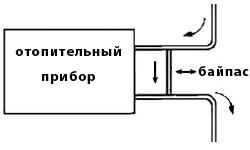 однотрубная система отопления или двухтрубная