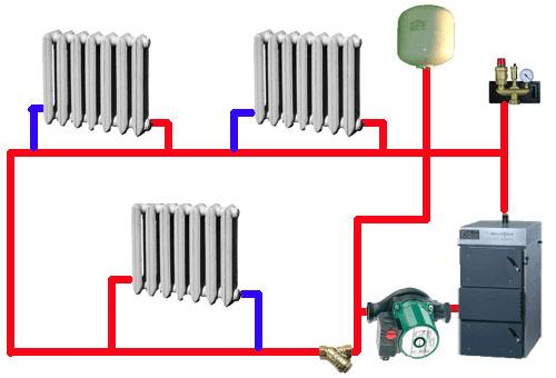 Однотрубная система отопления открытого типа