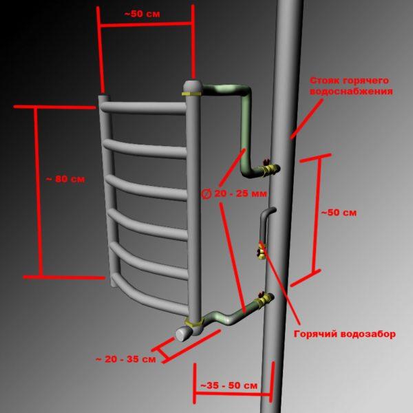 Ориентировочная схема подключения водяной модели