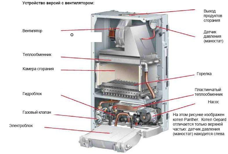 Датчик тепловой на теплообменник приборы кипа для теплообменника