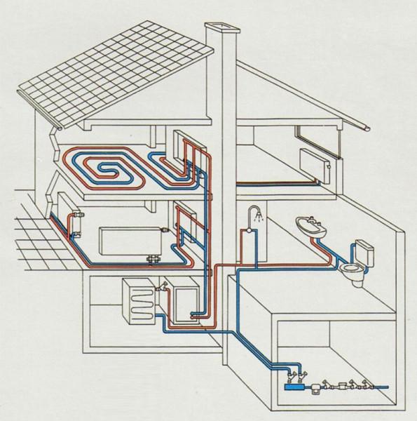 Основой всего является досконально проработанный макет будущей системы отопления – эскизный, возможно, трехмерный и рабочий – подробный поэтажный