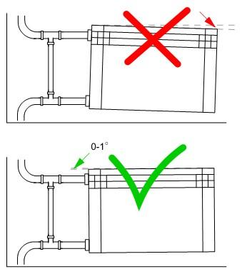 От ровности крепления труб и радиаторов зависит успешная работа всей отопительной системы