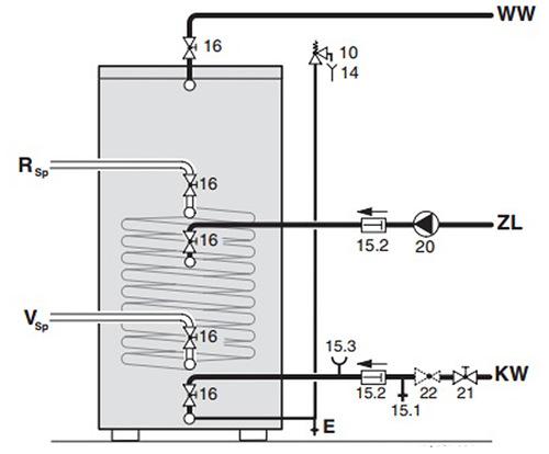 Отдельный агрегат