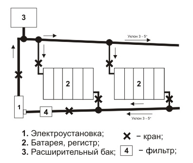 отопительная энергосберегающая установка