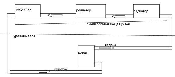 Как сделать отопление ленинградку фото 410