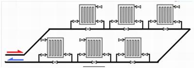 Как реализовать отопление частного дома своими руками 66