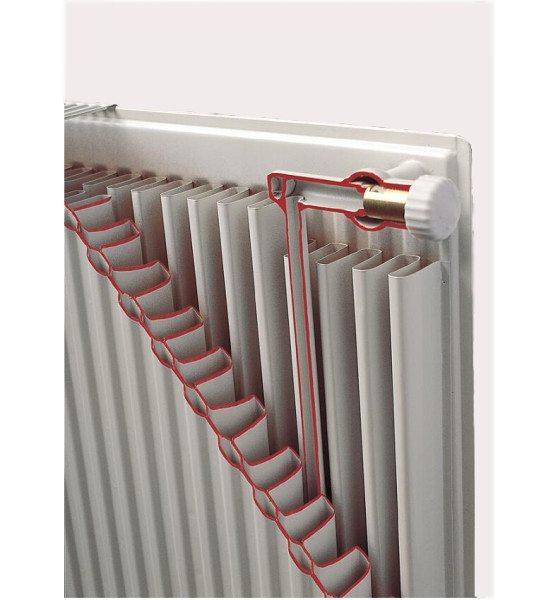 Панельный радиатор в разрезе.