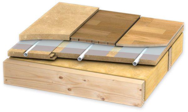 Паркет — идеальный материал для чистового напольного покрытия.