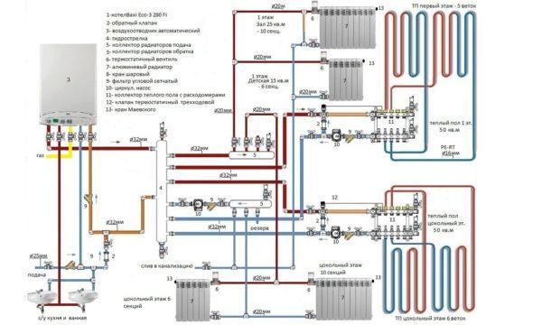 Подключение двухконтурного газового котла к системе отопления и водоснабжения.